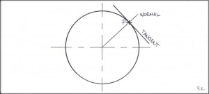 TG Tangent to a Circle Image 02
