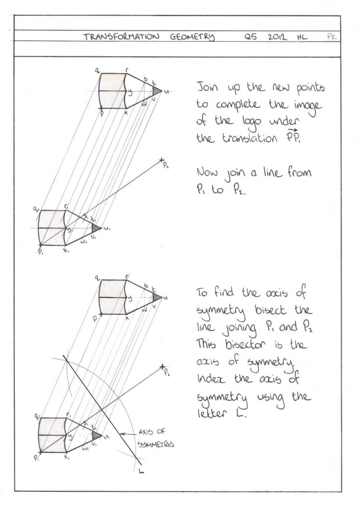 TRANSFORMATION GEOMETRY Q5 2012 HL PG2 CLN